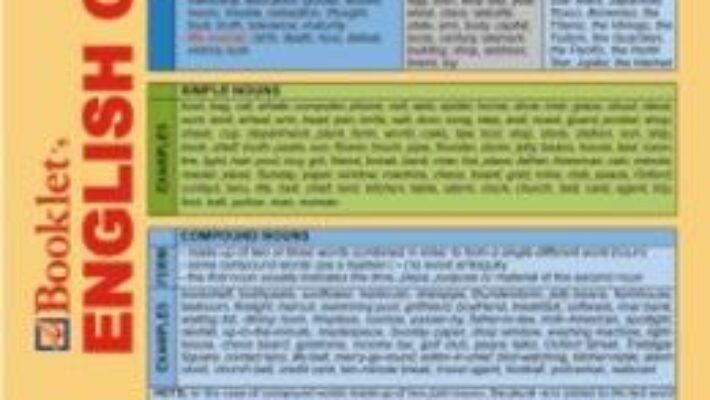 Cartea Plansa English Grammar 1 PDF Online