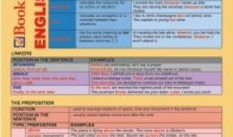 Cartea Plansa English Grammar 3 (download, pret, reducere)